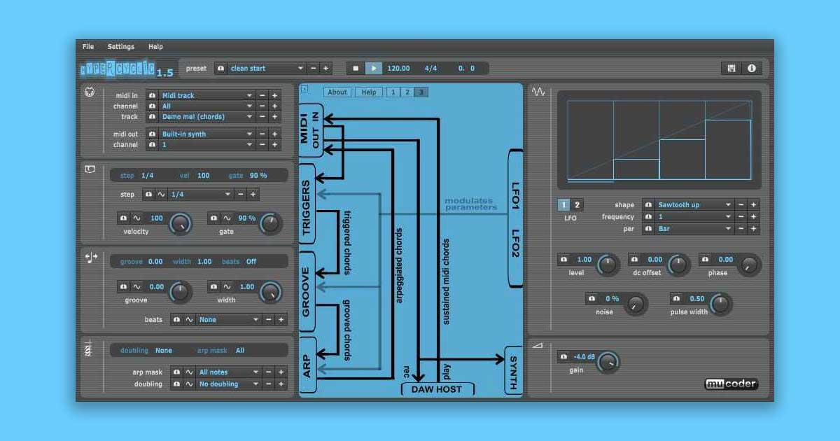 Download Mucoder Hypercyclic Free Now